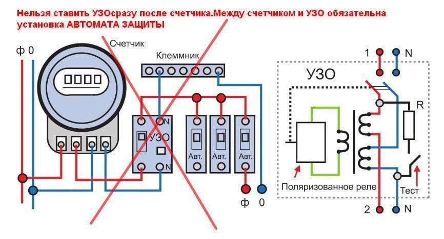 Подключение электросчетчика с узо