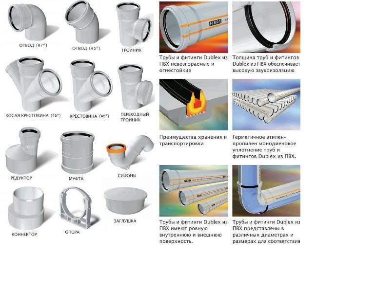 Как соединить трубы пвх для водопровода