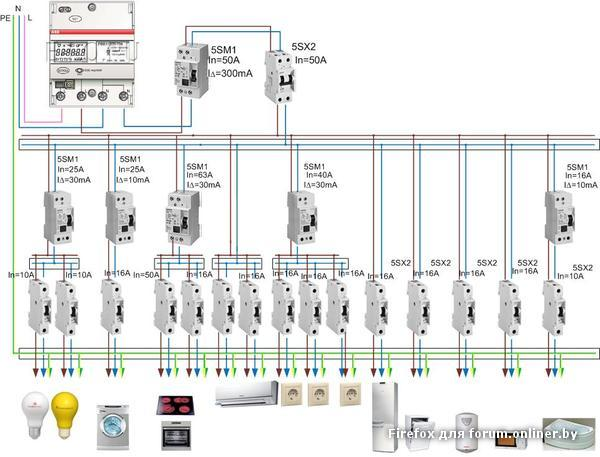 Как подключить узо и автоматы