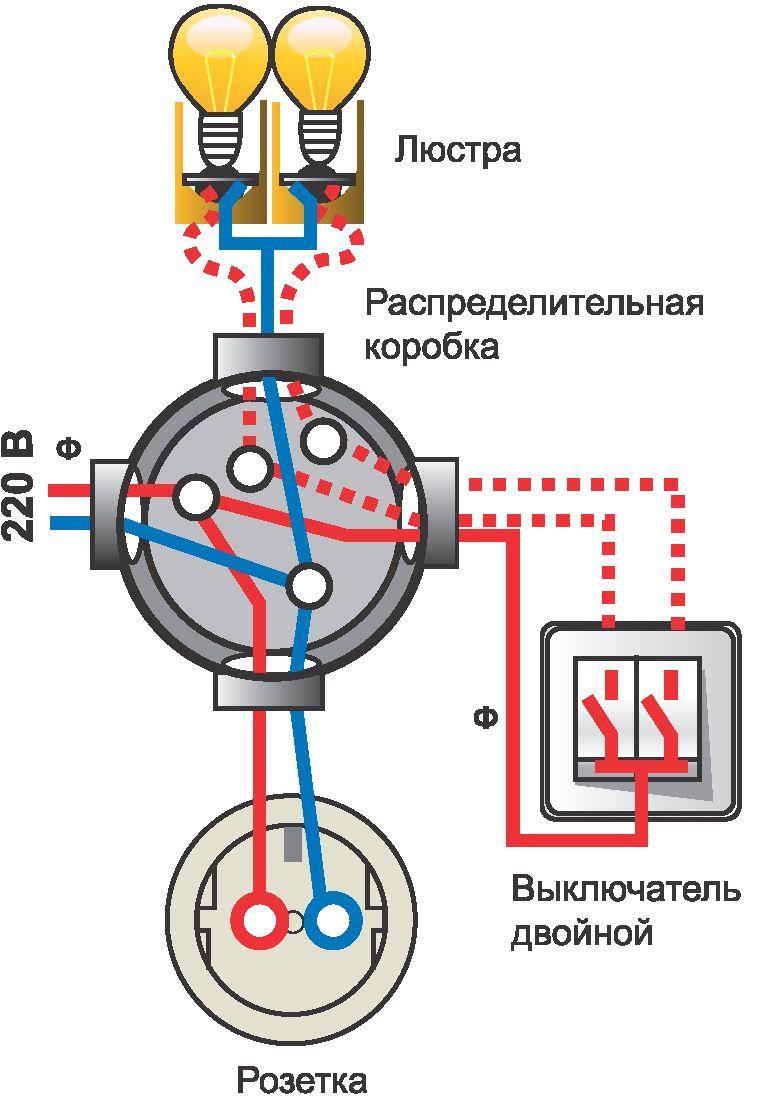 Схема подключения люстры с двойным выключателем - свой дом м.