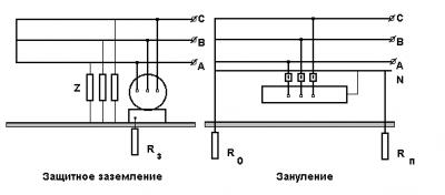 Фото: Схема подключения замеления и зануления