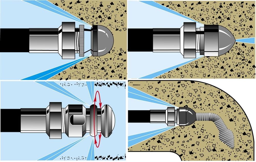 Насадки для чистки канализационных труб