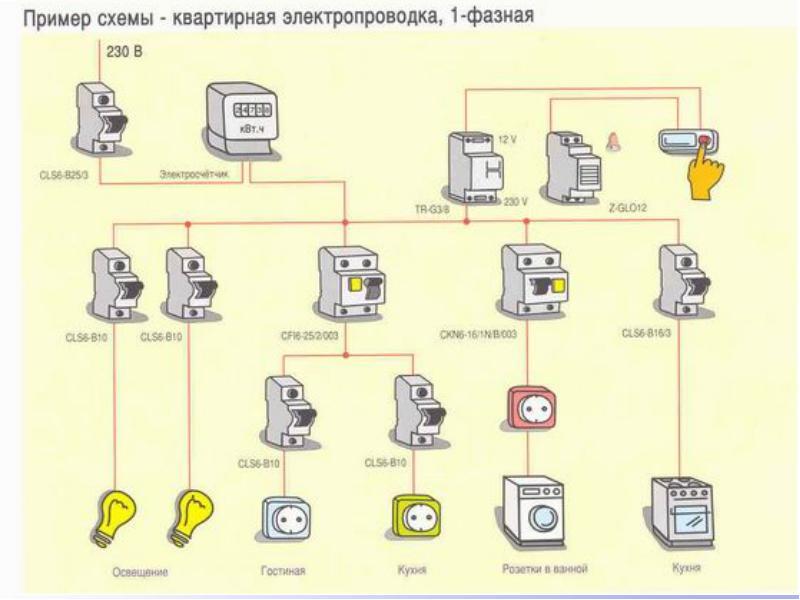 Схема разводка электропроводки в частном доФото как