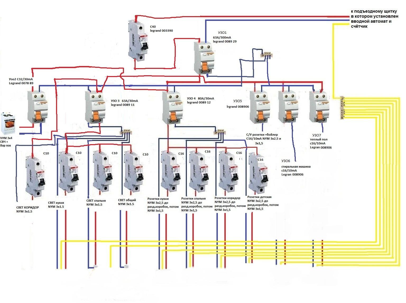 Как своими руками провести электропроводку в квартире своими руками