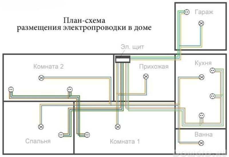 Монополия своими руками игра на русском