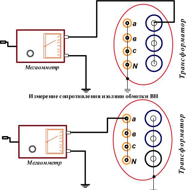 Схема измерение сопротивлении изоляции электродвигателя