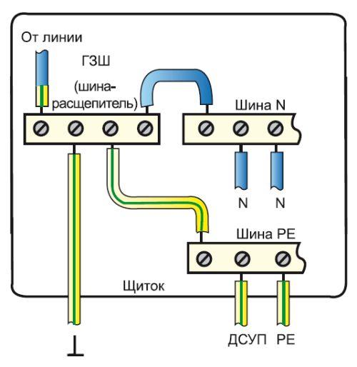 В подобных системах защитный проводник называется pen, то есть в нем сочетаются и заземление и ноль