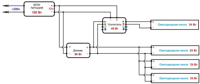 Фото: схема подключения одноцветной ленты к блоку питания