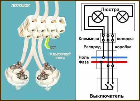 Фото: подключение люстры с двумя контактами к трем проводам