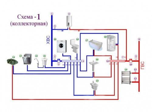 Фото: схема коллекторного водоснабжения