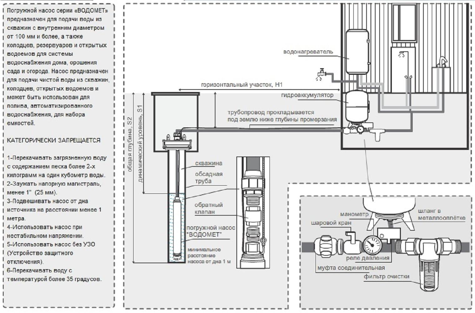 Схема водоснабжения частного дома с гидроаккумулятором фото 702