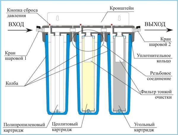 Схема установки обратного осмоса фото 116