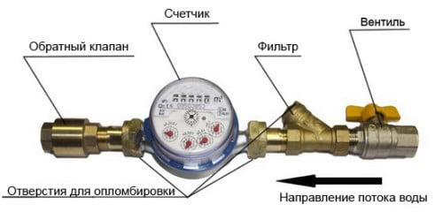Водяной клапан
