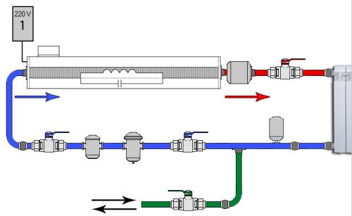 Схема установки котла подогрева фото 179