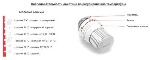 Как установить терморегулятор на котел