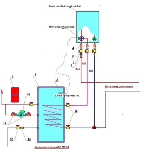 Схема установки двухконтурного котла бакси
