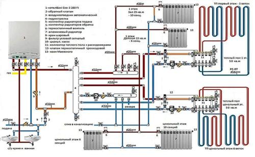 Фото: схема газового оборудования в частном доме