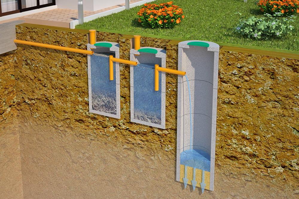 Канализация из бетонных колец в частном доме своими руками