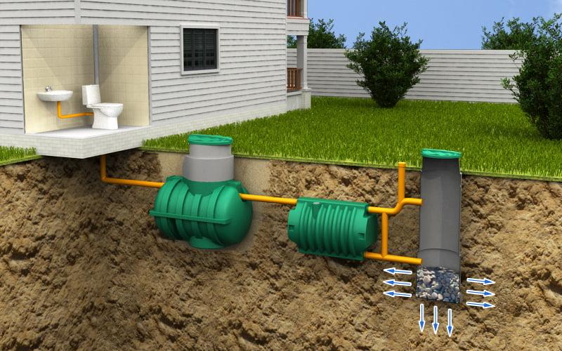 Свой дом.канализация как сделать