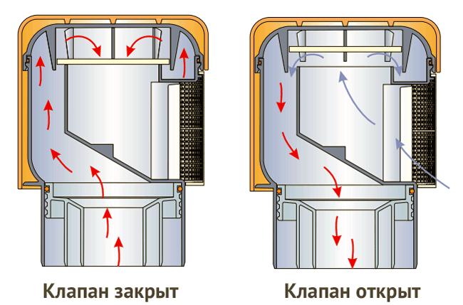 Взрывные клапаны схемы принцип работы и установки
