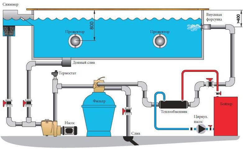 Теплообменник для бассейнов схема подключения Пластины теплообменника APV SR5 Петропавловск-Камчатский